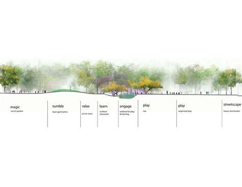 landscape cross section drawings