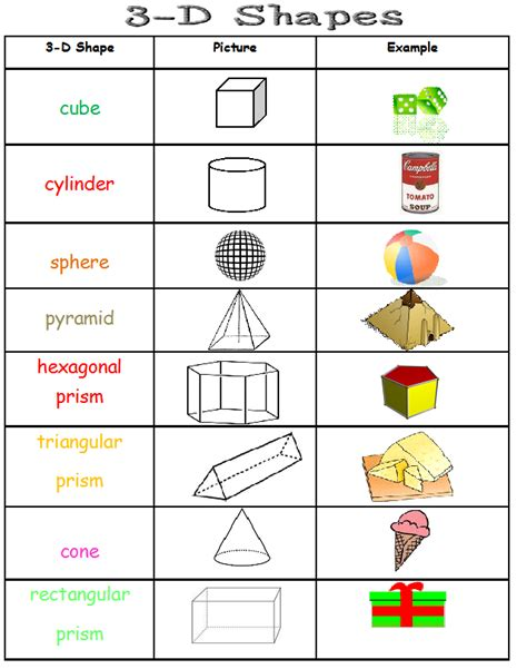 printable 3d shapes poster here are two geometry posters one for 2d and one for 3d