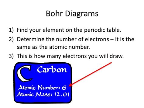 how to draw a bohr diagram bohr model how to