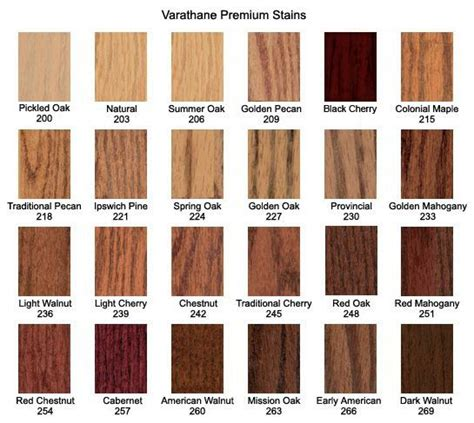 varathane stain colors wood stain