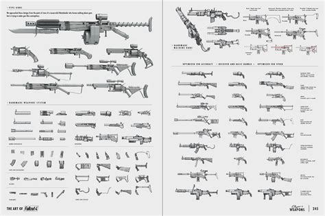 world pc ps4 weapons tips guide unofficial books fallout 4 guns attachments fo4