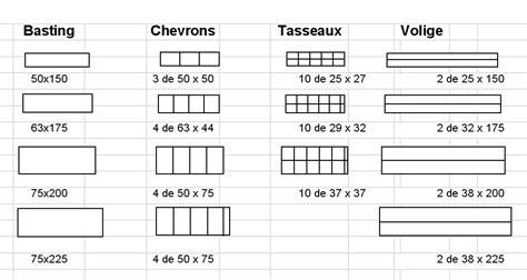 Section Bois De Charpente 4430 by Section Bois De Charpente Section Bois De Charpente