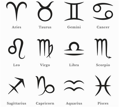 tattoo ideas zodiac signs zodiac signs tattoo designs ideas for friends