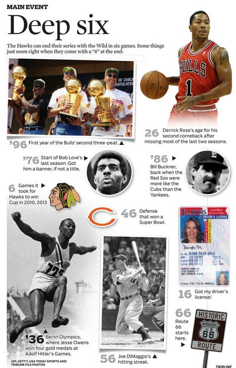 Chicago Tribune Business Section by Chicago Tribune Sports Personal