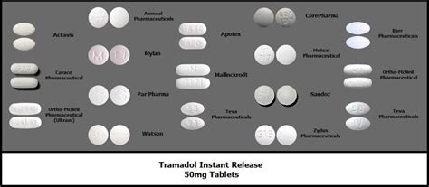 Can Tramadol Help Detox From Oxycodone by Tramadol Ir Tablets Opiate Addiction Treatment Resource