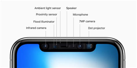 apple notch the iphone x s notch is basically a kinect the verge