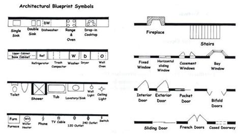 symbols used in floor plans floor plan symbols google search kitchen design ideas