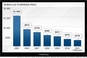 best tv deals after black friday best lcd tv deals to happen after black friday nov 24 2010