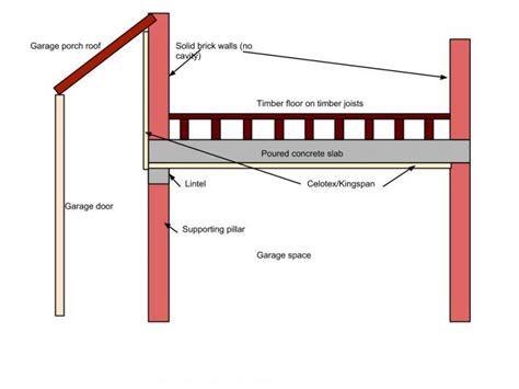 insulating floors over unheated garages buildipedia insulate garage floor meze blog