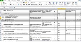 Wbs Template Excel by Work Breakdown Structure Excel Template Wbs Excel Tmp