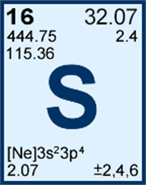 Periodic Table Sulfur by Sulfur Periodic Table Element