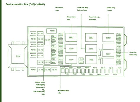ford 2003 fuse box diagram is there a master fuse for a 2003 f350 with the 6 0 l
