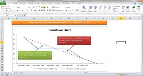 create a basic burndown chart in excel youtube