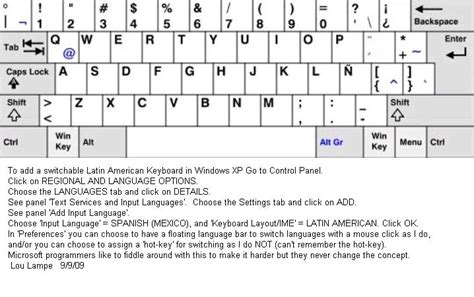 british and american keyboards wikipedia files platique tucson az meetup