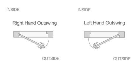 door swing direction technical details door factory custom interior doors