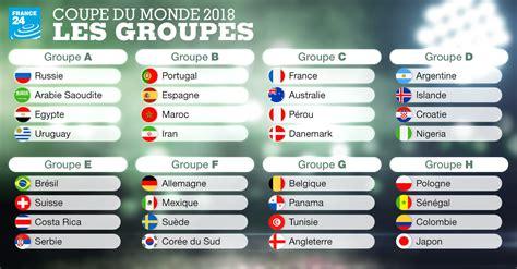 Switzerland Calendrier 2018 Coupe Du Monde 2018 Les Bleus 233 Pargn 233 S Par Le Tirage Au