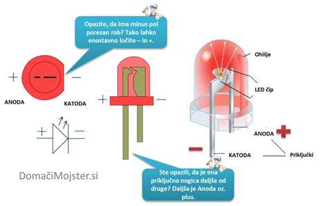 led dioda upor led dioda anoda katoda 28 images sklep electropark pl dioda led 3mm rg 60st wsp 243 lna