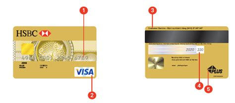 Visa Debit Gift Card Phone Number - understanding your credit card hsbc vietnam