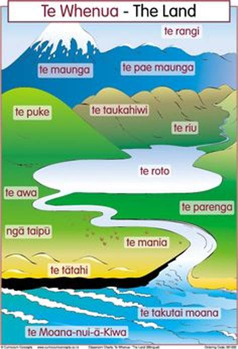 Basic By Mauri 3 some ece basic maori phrases to use while in centers or