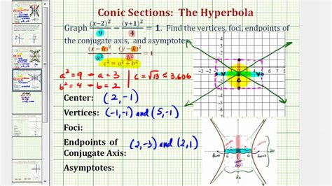 conic section graph ex 3 conic section graph a hyperbola with center not at