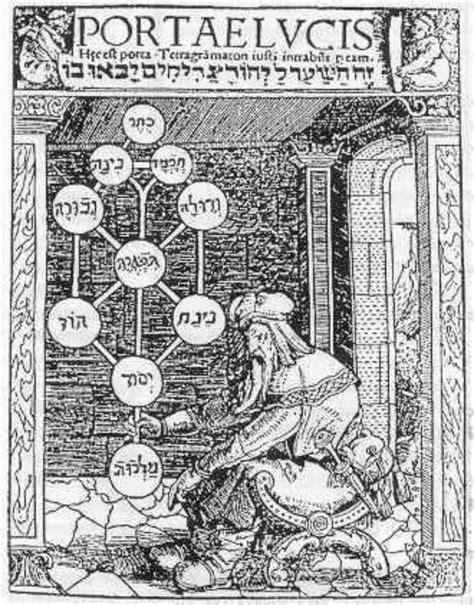the symbologist kabbalah qabalah cabala