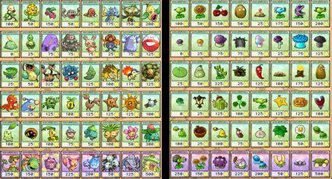 nombres de plants vs zombies apexwallpapers com nombres de las plantas de plants vs zombies imagui