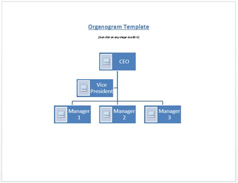 organogram template free images