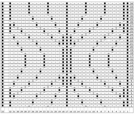 knitting stitches per inch chart 9 best images of knitting stitches per inch chart