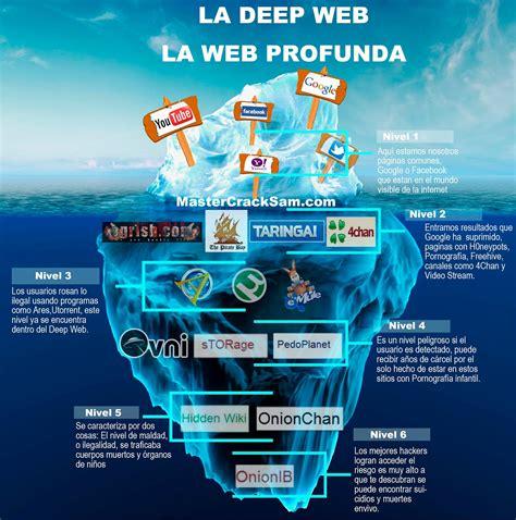 Imagenes De La Web Profunda | mundo en la sombra la internet profunda deep web
