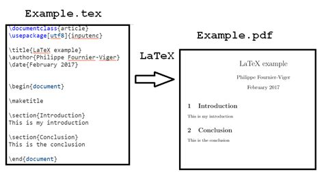 latex tutorial index sle research paper latex