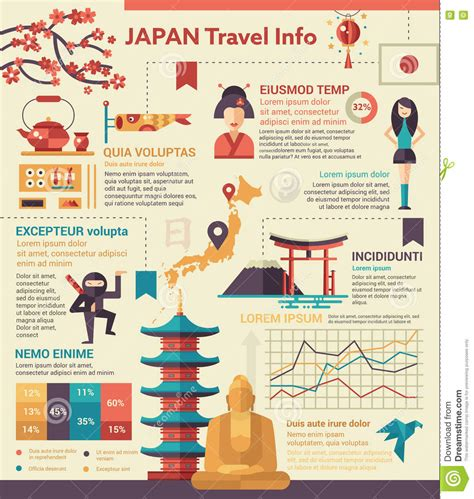 japan travel brochure template japan travel info poster brochure cover template stock