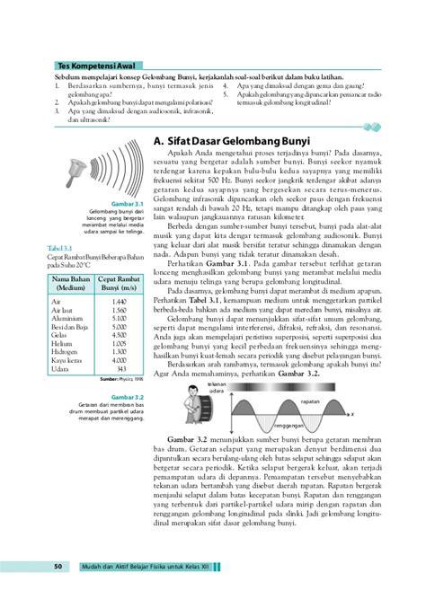 Cd Sbmptn Fisika Terraversity contoh soal intensitas bunyi pomegranate pie