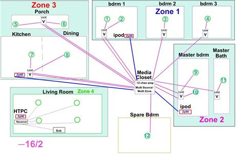 whole house speaker wiring diagram whole free engine