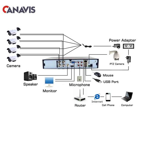 Dvr Xmeye 4ch By Cctv Smart cctv surveillance security system 4 channels dvr products