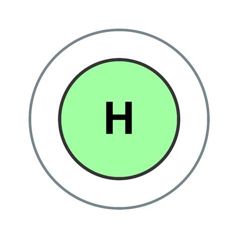 Protons Of Hydrogen by Hydrogen Boundless Chemistry