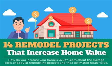 1000 ideas about home values on real estates