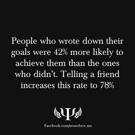 who wrote my best 25 goal setting quotes ideas on social
