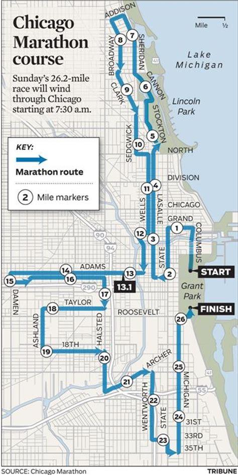 chicago marathon map chicago marathon map chicago tribune