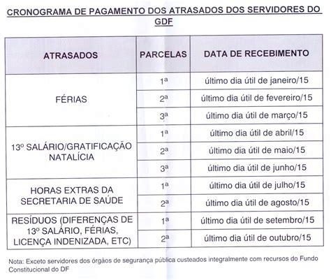 cronograma de contrato de docentes 2016 cronograma de contrato cronograma de contrato