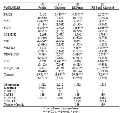 Econometrics 3 In 6 environmental economics econometrics
