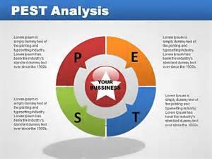 pest analysis powerpoint charts imaginelayout com