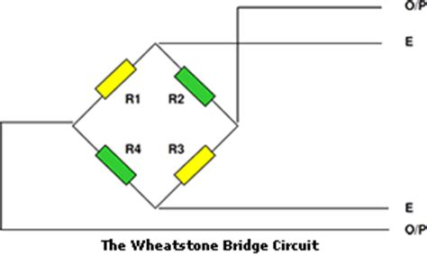 wheatstone bridge load resistor load cells sensors transducers load measurement