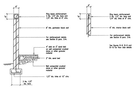 Farnsworth House Floor Plan Dimensions building guidelines drawings section b concrete construction