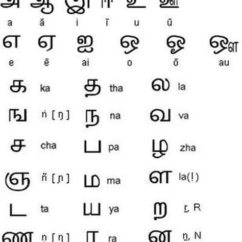 4 Letter Words In Tamil tamil memrise