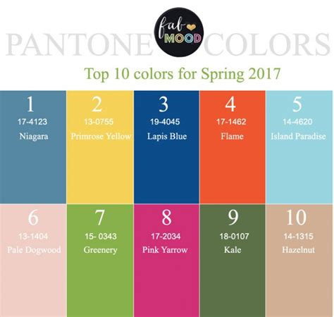 pantone colors 2017 spring colour trends for spring 2017 biodegradable confetti