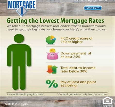 credit for house loan minimum credit score for house loan 28 images kentucky fha mortgage loans