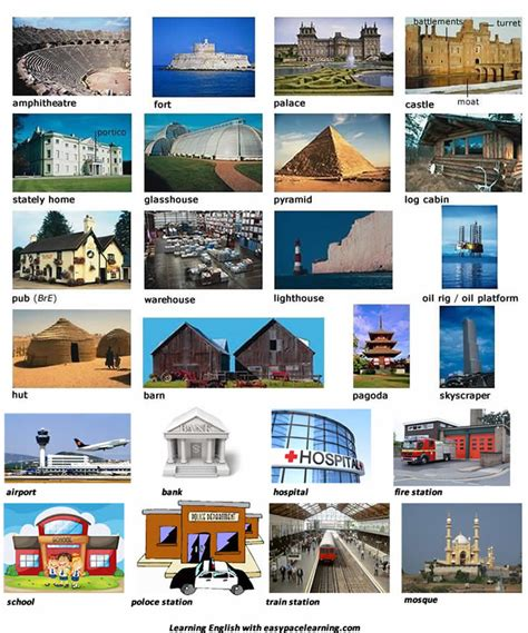 list of diffent style of homes buildings vocabulary learning the english words for buildings