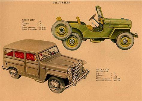 Jeep History Jeep History