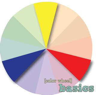 the copper coconut color wheel basics schemes and the copper coconut color wheel basics schemes and
