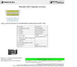 wiring diagram mitsubishi 4g93 gdi diagram free printable wiring diagrams